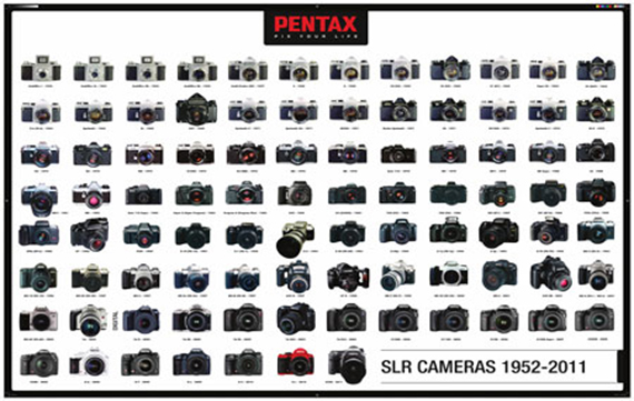Who Needs Pentax